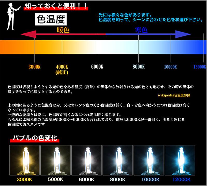 HID,バルブ,D2S,D2R,D4S,D4R,純正交換,VELENO,35W,5500K,6500K,8000K,12V,24V,送料無料
