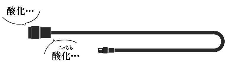 同軸ケーブル酸化イメージ