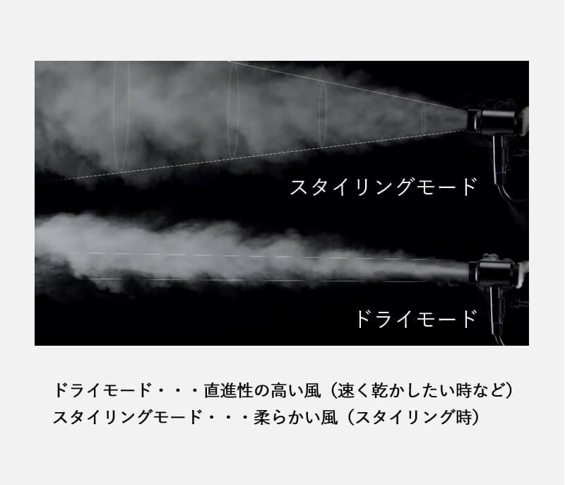 速乾ツヤ髪ドライヤー AIRSHOT エアーショット