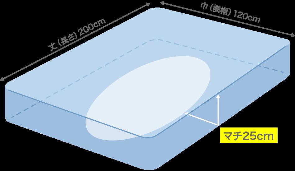 マットレスの厚みよりも大きめのマチのボックスシーツを選ぶのがおすすめです、