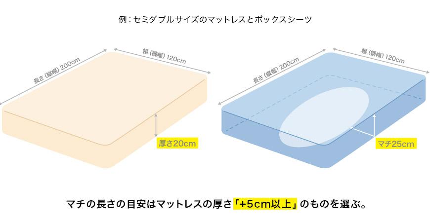 マチの長さの目安はマットレスの厚さ「+5cm以上」のものを選ぶ。