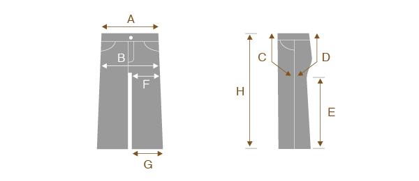 パンツのサイズの測り方