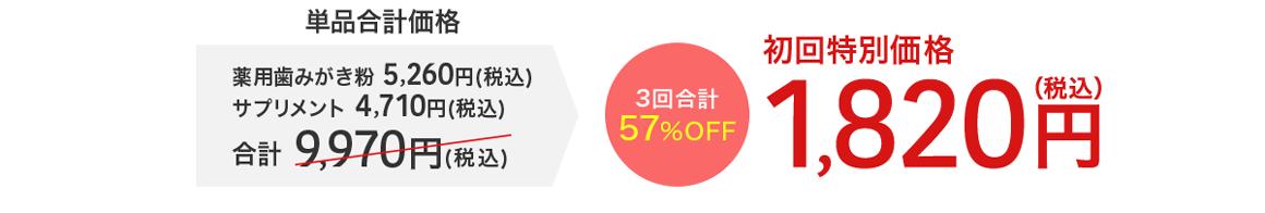 単品合計価格合計..9,970円(税込み)が3回合計57%OFF、初回特別価格1,820円(税込)