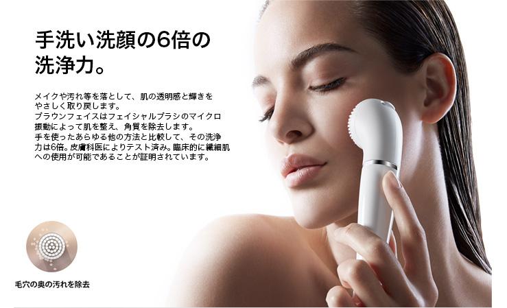 手洗い洗顔の6倍の洗浄力。