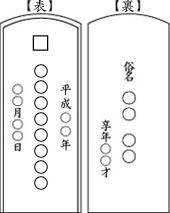 位牌彫り配置1-1