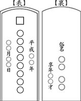 位牌彫り配置1-2