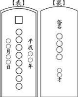位牌彫り配置1-3