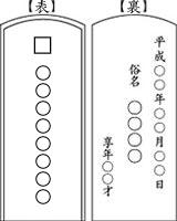 位牌彫り配置1-4