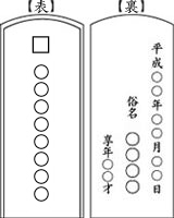 位牌彫り配置1-5