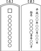位牌彫り配置1-6