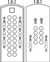 位牌彫り配置2-1