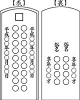 位牌彫り配置2-2
