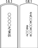 位牌彫り配置3-1