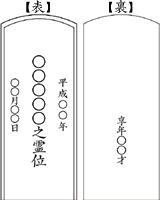 位牌彫り配置3-2