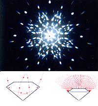 ダイヤモンドスパーク