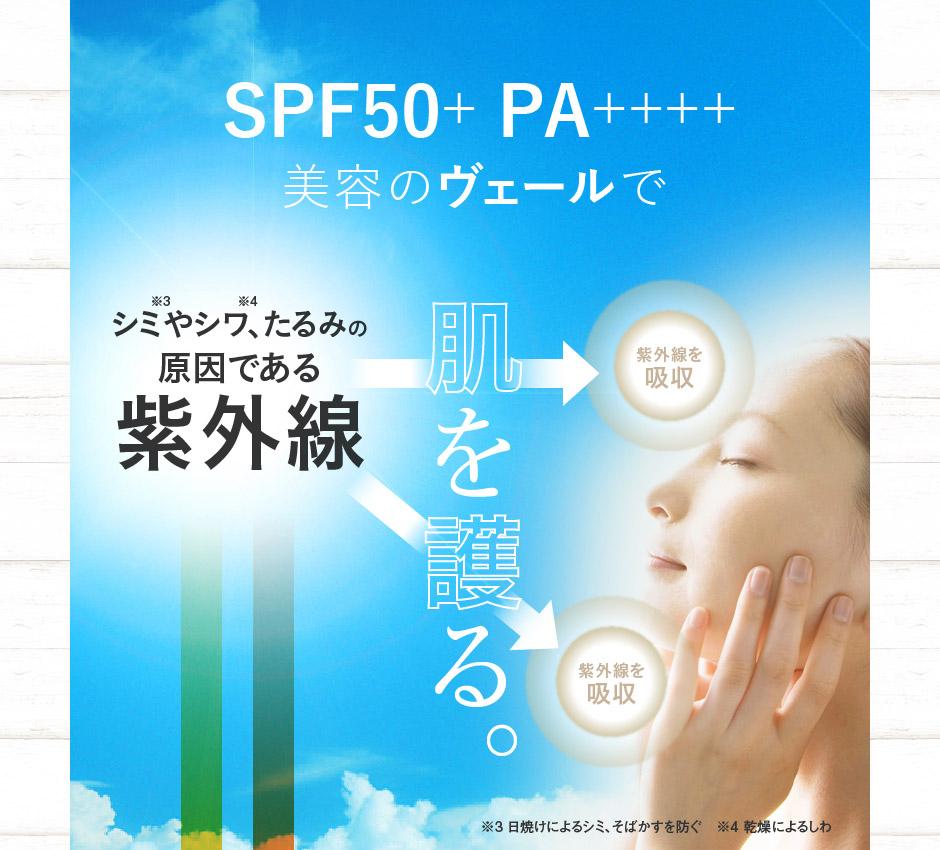 SPF50+の美容のヴェールで紫外線から肌を護る