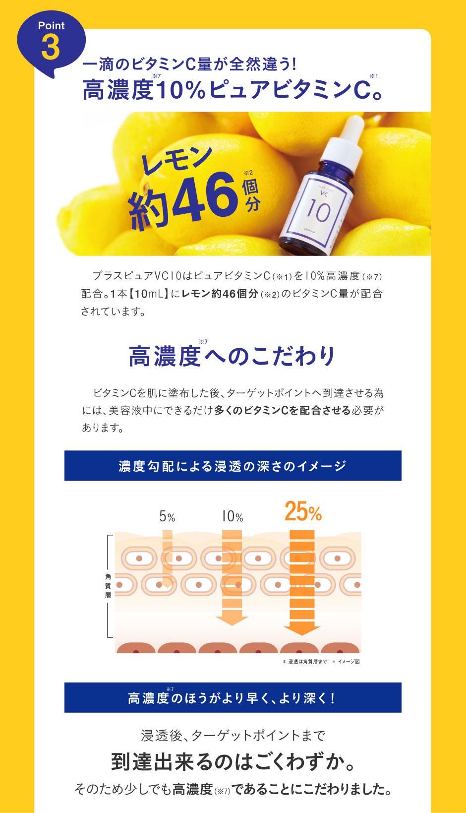 レモン54個分