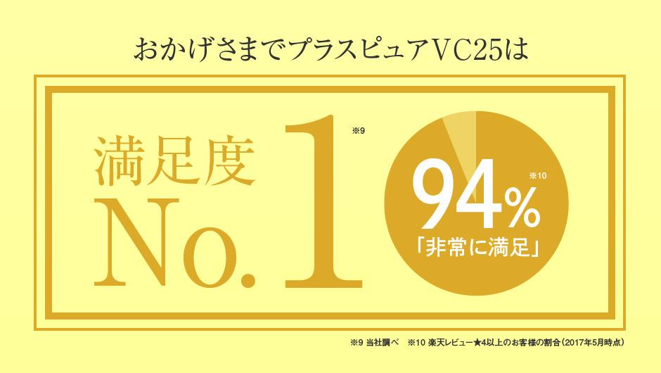 満足度No.1!