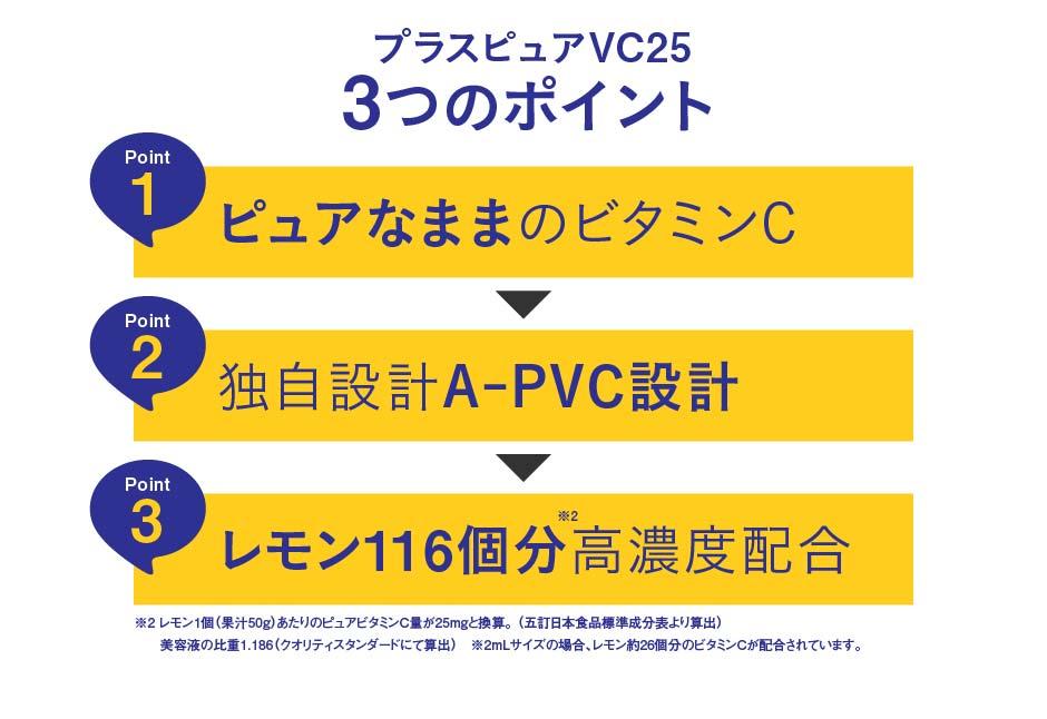 プラスピュアVC25 3つのポイント