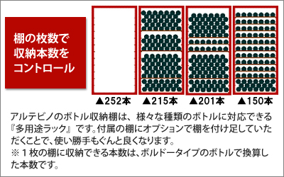アルテビノ棚の枚数と収納本数