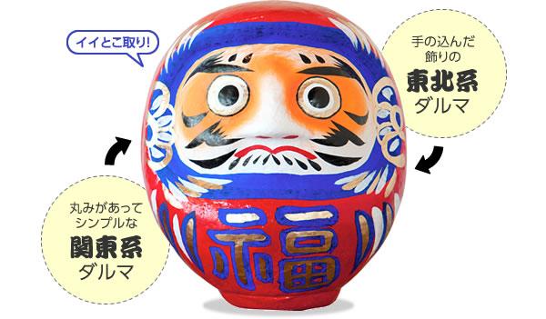 手の込んだ飾りの東北系ダルマ 丸みがあってシンプルな関東系ダルマ