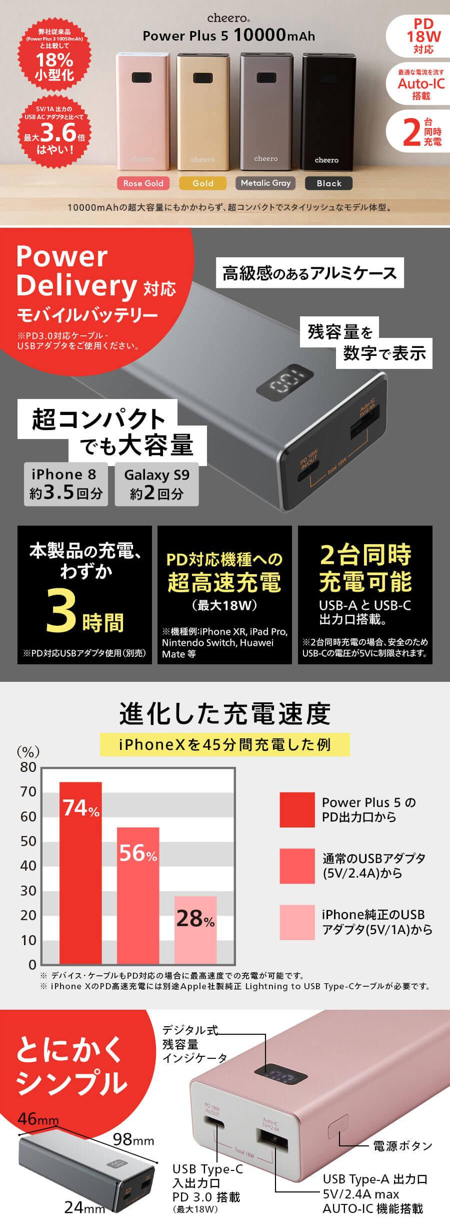 cheero Power Plus 5