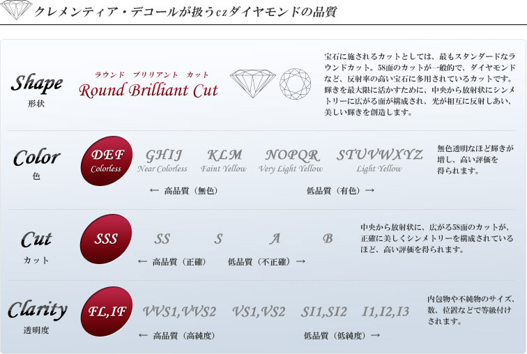 クレメ  Quality of the cz diamond which ンティアデコール treats