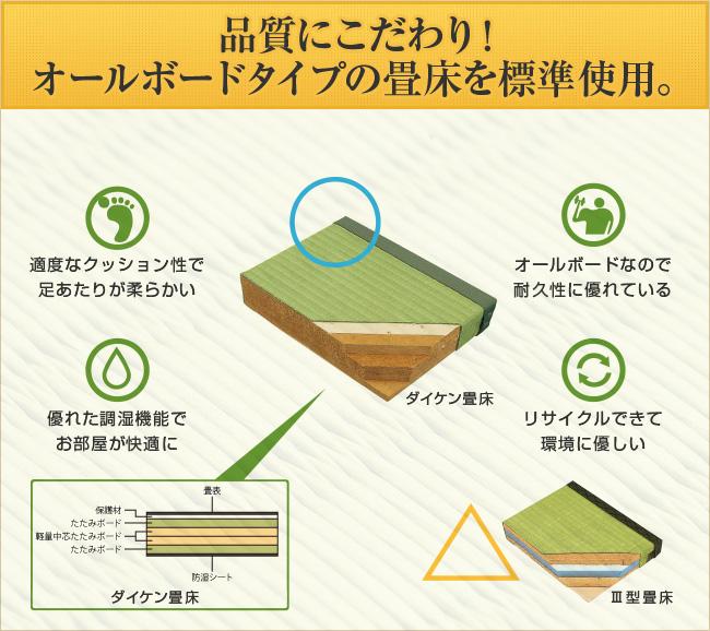 品質にこだわり! オールボードタイプの畳床を標準使用