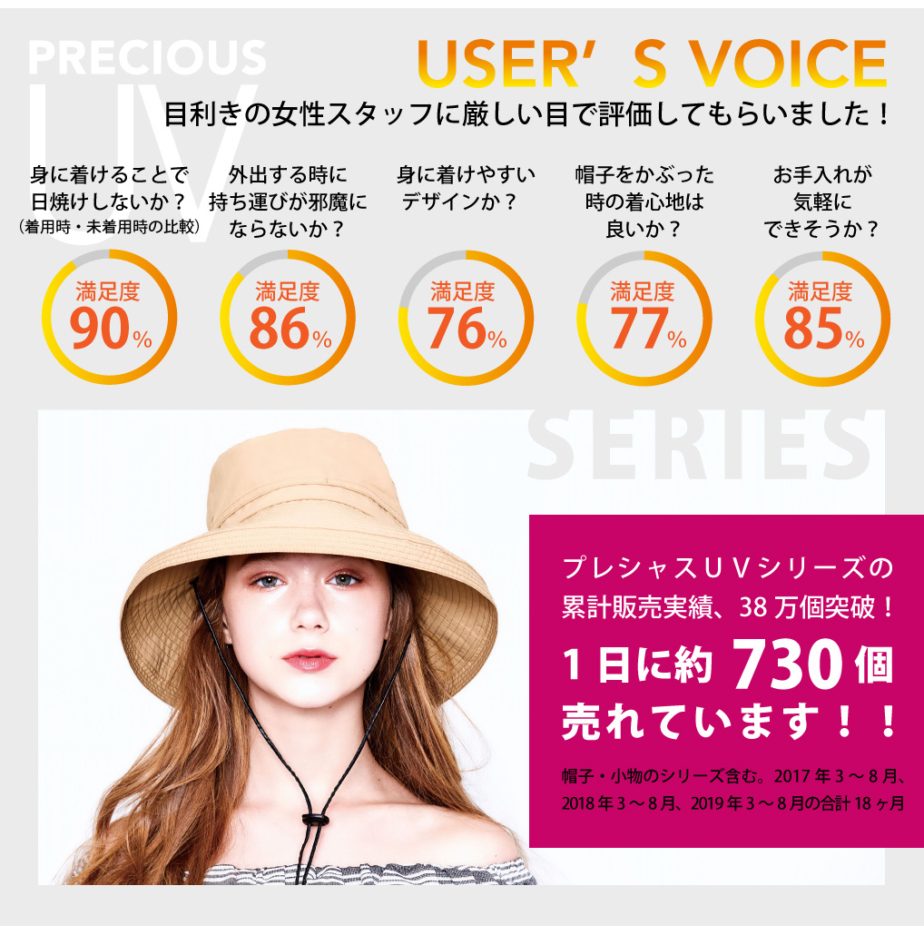 アイデア.com プレシャスUVシリーズ