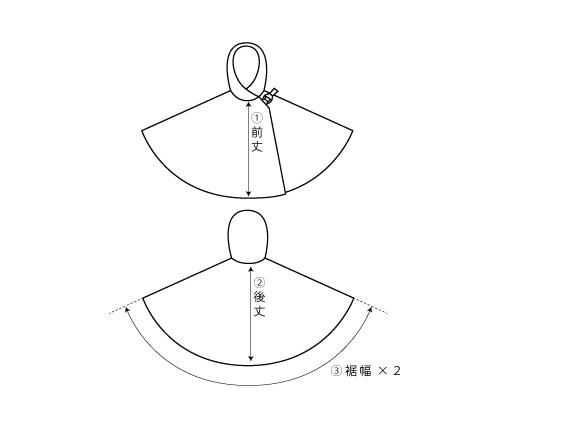 ボンチョ(和風ポンチョ) - サイズ寸法の見方