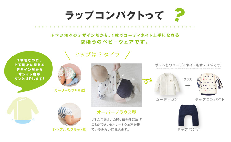 http://www.rakuten.ne.jp/gold/combimini/contents/images/category/baby_wrapcompact/sp_1.jpg