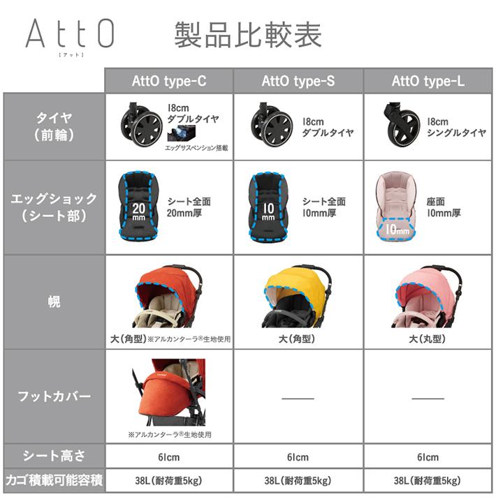 AttO 製品比較表