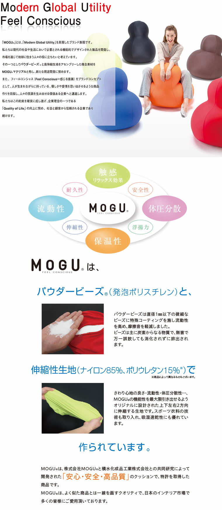 MOGUについて