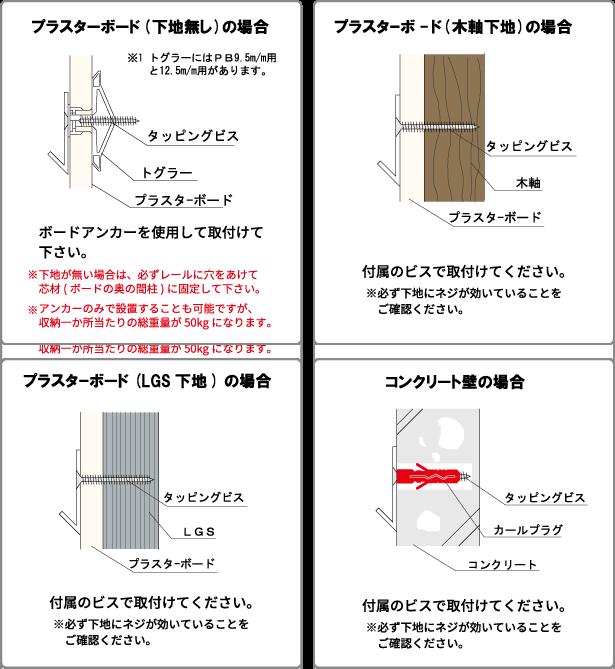 プラスターボード(下地無し) プラスターボ- ド(木軸下地) プラスターボード(LGS 下地) コンクリート壁