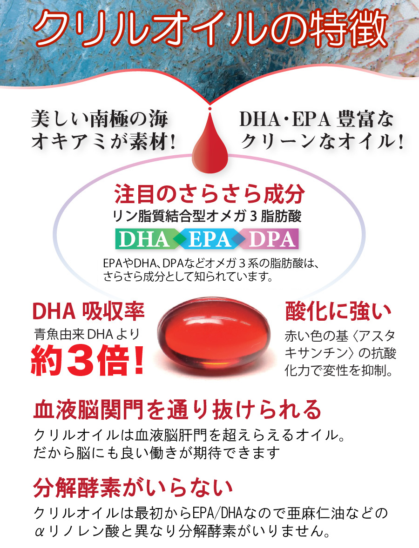 クリルオイルとは?南極オキアミから抽出したオメガ3脂肪酸。さらさら成分EPA/DHA/DPAの吸収率がとても良いのが特徴です。