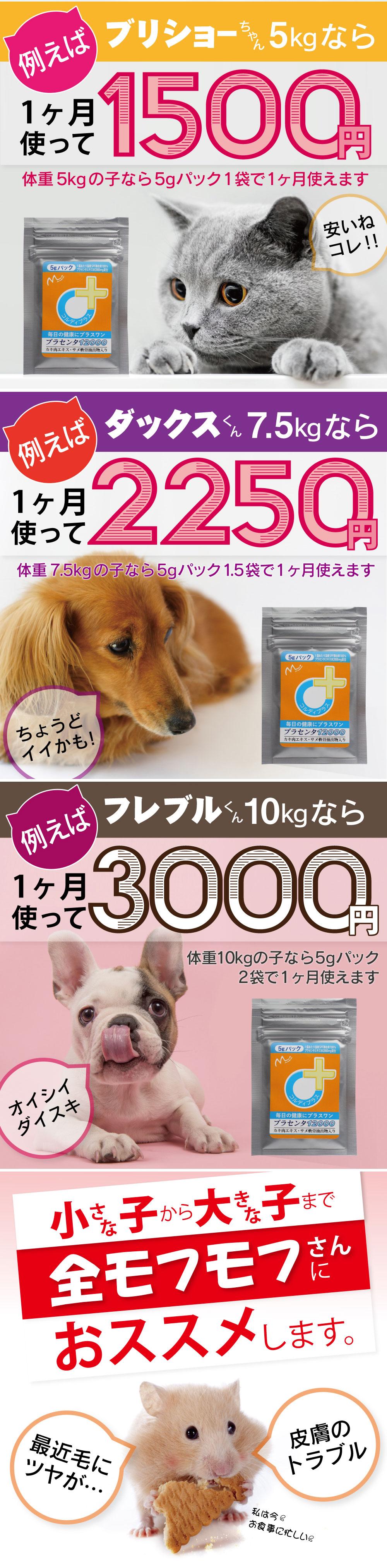 プラセンタ12000は5つの成分で犬・猫たちの肝臓や皮膚を守ります。