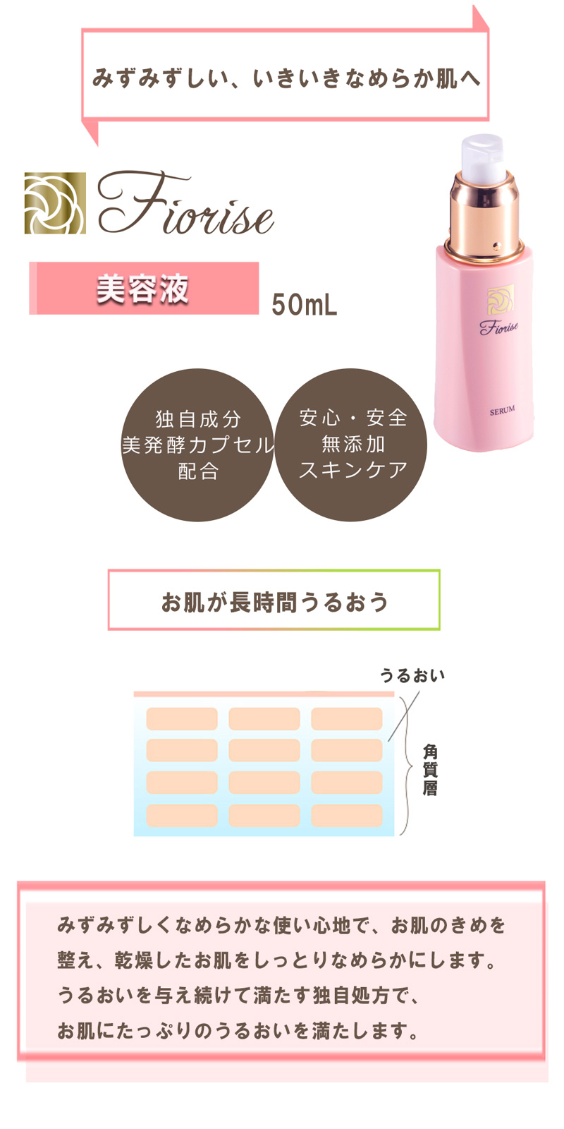 フィオライズミルクN120mL【あす楽送料無料】
