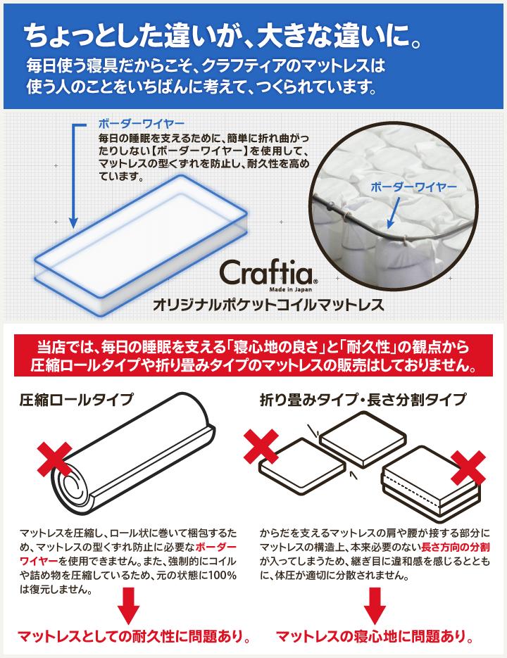 Craftiaのマットレスは寝心地を重視して分割していません