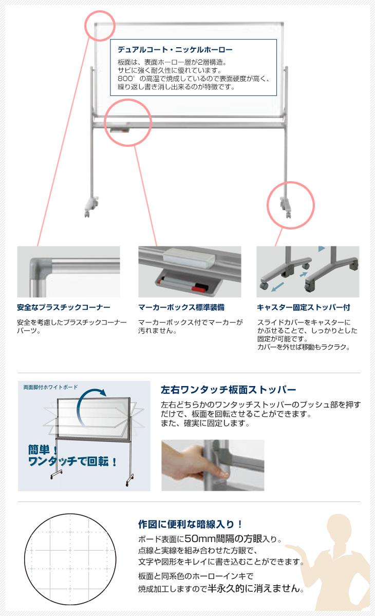 脚付AXシリーズの特徴。丸みをつけた安全なプラスチックコーナー(角)、ストッパー付キャスター。マーカーボックス付。書込みやすい暗線入り。ボード面の回転もワンタッチでラクラクです。