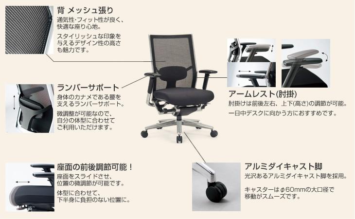 機能説明。背もたれメッシュ張り、ランバーサポート付き、アームレスト(肘掛)付き、座面の前後調節可能。