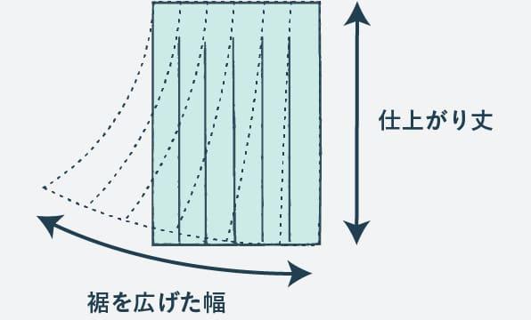 裾を広げた幅の測り方