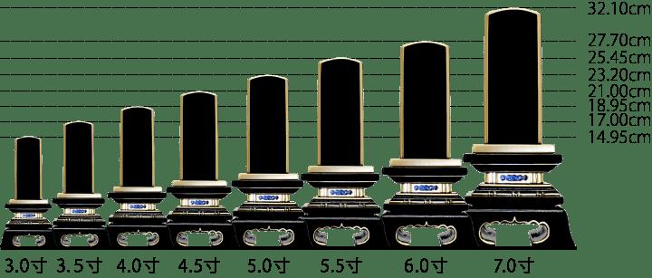 位牌の大きさ比較