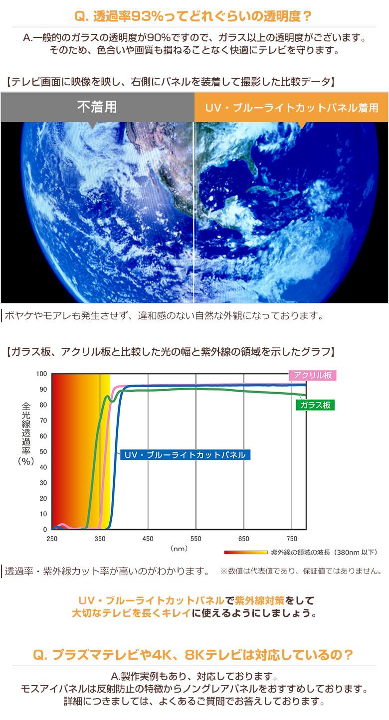 全光線透過率と紫外線カットについて