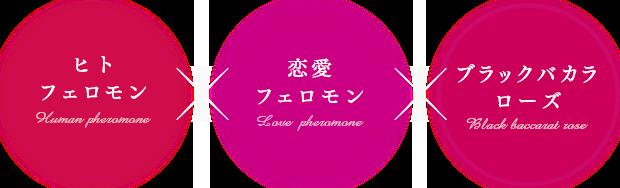 ヒトフェロモン×恋愛フェロモン×ブラックバカラローズ