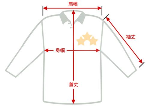 ジャケットの採寸箇所