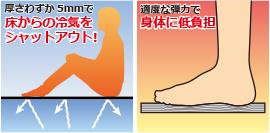 高い断熱性能とクッション性
