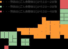 着日目安の地図