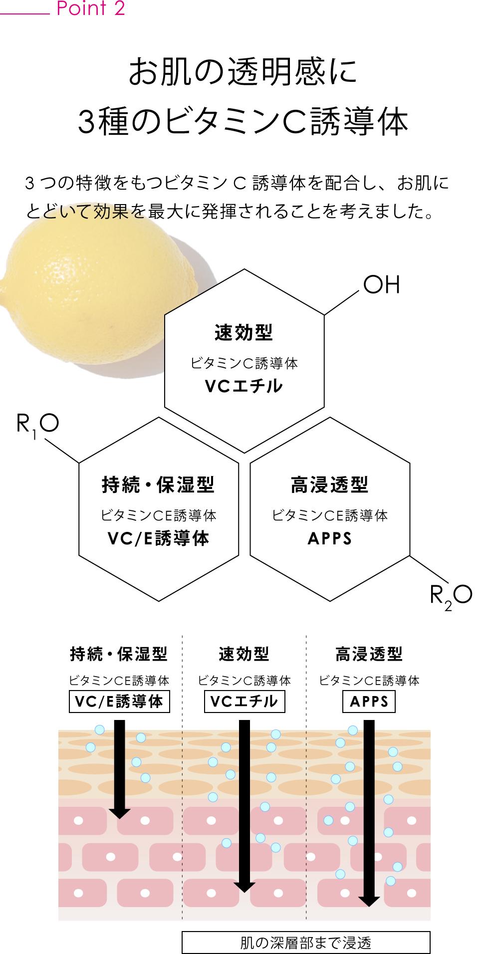 3種類のビタミンC誘導体