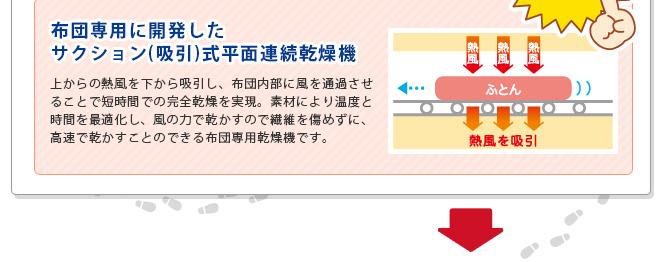 STEP4 ʿ�̴���