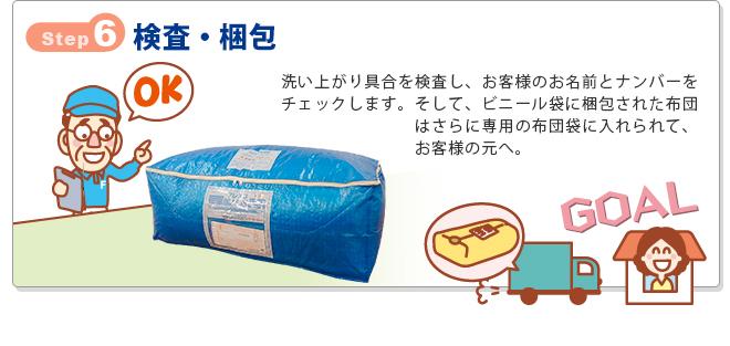 STEP6 検査・梱包